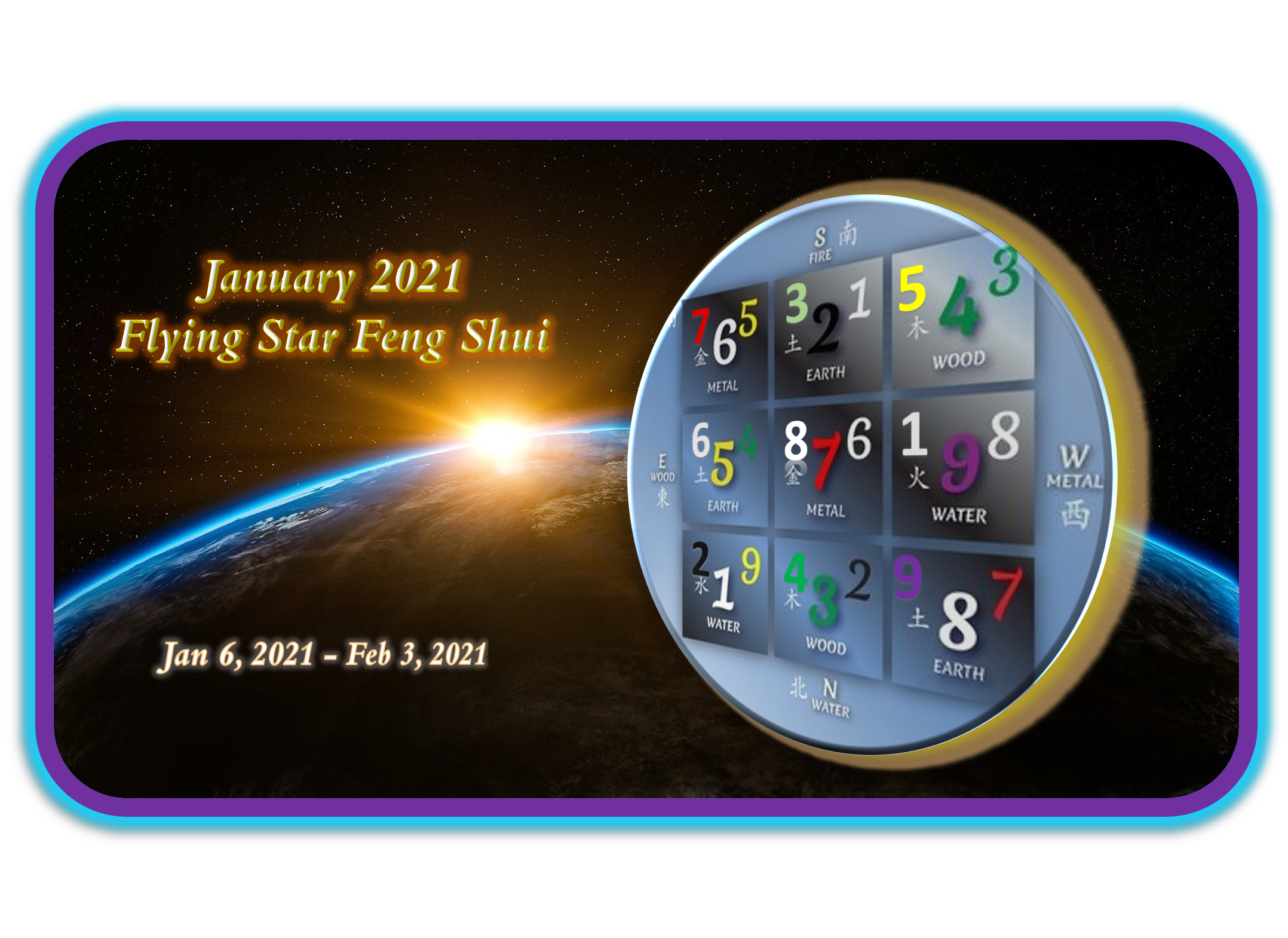 January 2021 Flying Star Feng Shui Chart