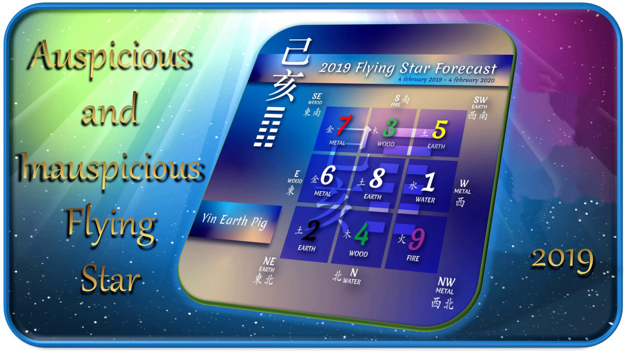 2019 Flying Stars Forecast